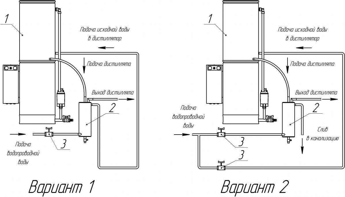 Схема электрического дистиллятор