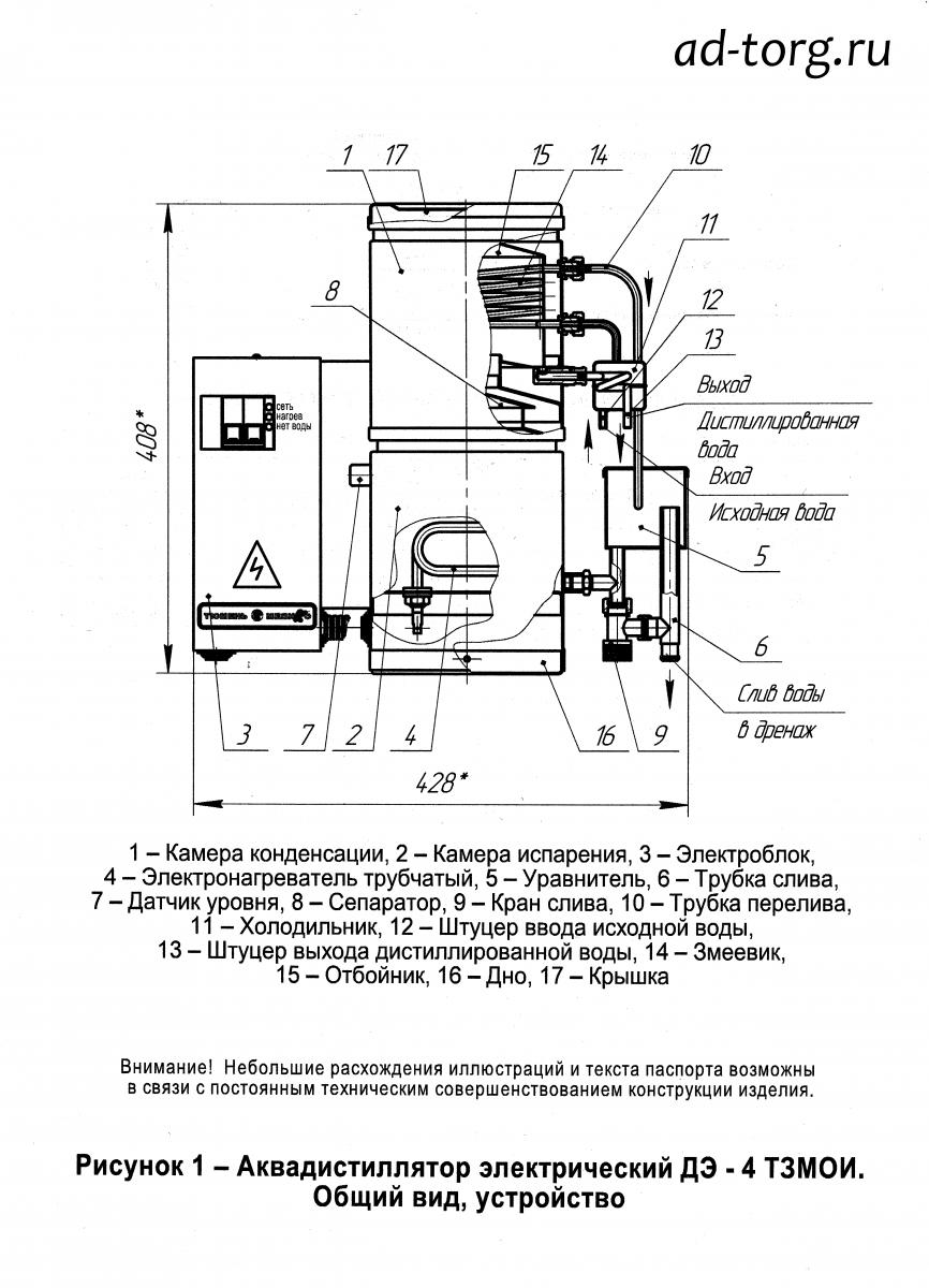 Аквадистиллятор дэ-4 схема соединения АКВАДИСТИЛЛЯТОР